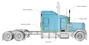 GO-M-TruckLabels